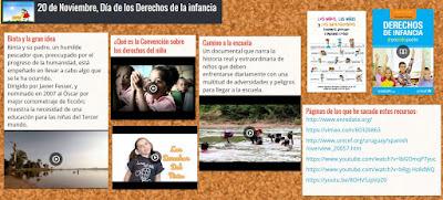 http://es.padlet.com/enca3ciclo/bnwo16n7adhe