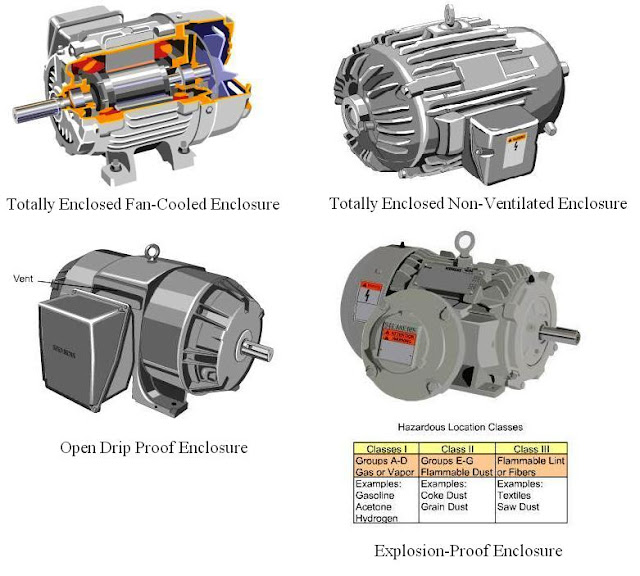Ac Motor Selection Procedures Part Four Electrical Knowhow