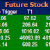 Most active future and option calls for 05 Aug 2015