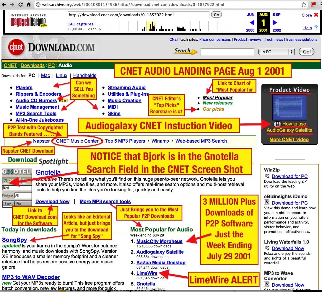 http://2.bp.blogspot.com/-vh9qC_EfjHo/TdsEUhUy0tI/AAAAAAAAELg/K2nEIM3nN2U/s1600/Gnotella%2BRED%2BFeatured%2Bon%2Bthe%2BFront%2Bof%2BCNET%2BAudio%2BFeaturing%2BBjork.jpg
