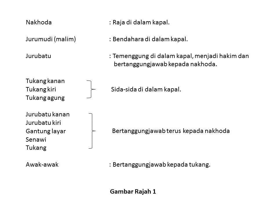 Perdagangan opsi dijelaskan dengan contoh