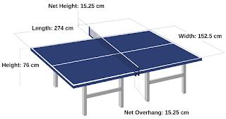 http://www.tutorialolahraga.com/2015/10/ukuran-lapangan-tenis-meja.html
