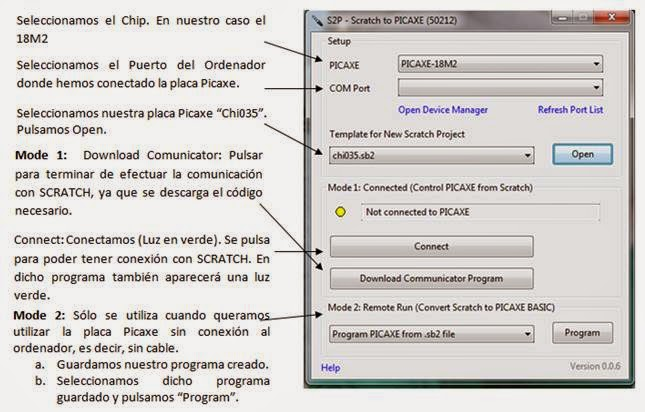 Configurar S2P para Scratch