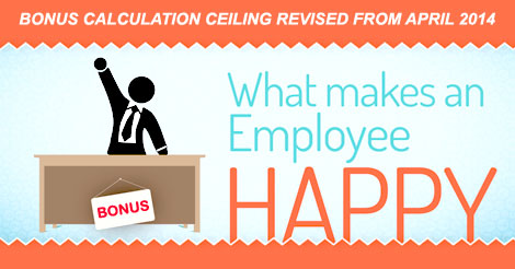 Bonus-calculation-ceiling-revised-from-April-2014_7thCPC