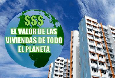 ¿Que costo total tienen las viviendas de todo el mundo?
