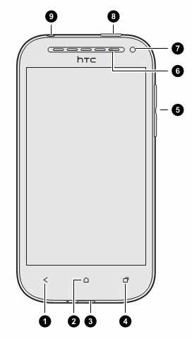 htc desire sv user manual