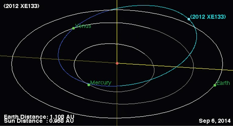 semi major axis of an asteroid - photo #30