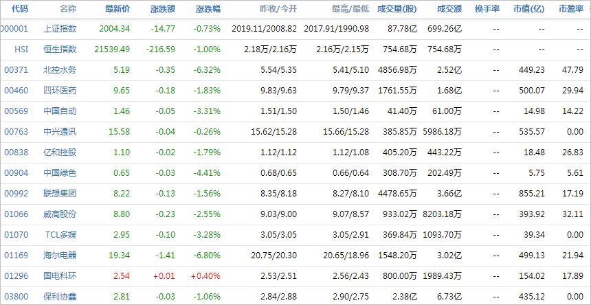 中国株コバンザメ投資ウォッチ銘柄watch20140314