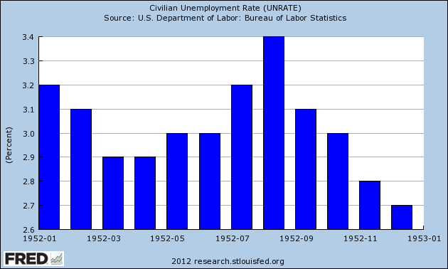 relationship of crime to unemployment