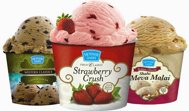 Top 10 Most Popular Ice Cream Brands In India Brandyuva Blog