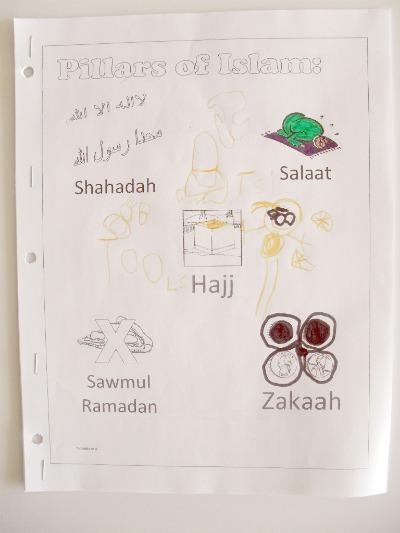 Pillars Of Islam Worksheet For Kids