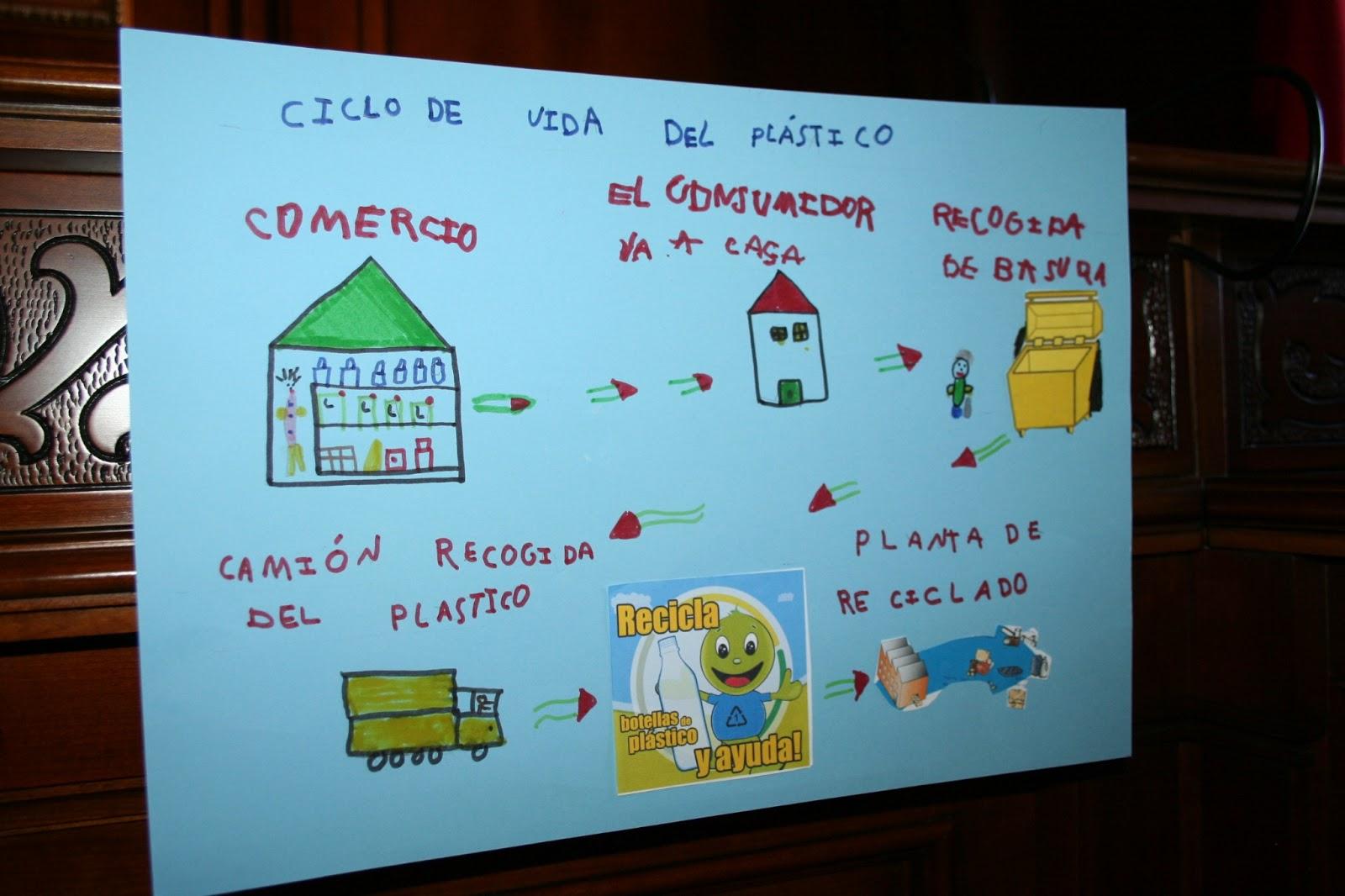 Agenda 21 ceheg n los escolares reflejan en sus for Carteleras escolares de reciclaje