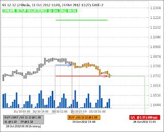 Покупка швейцарского франка (6S)
