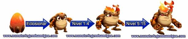 imagen del crecimiento del monster freettle