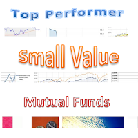 Top Performer Small Value Stock Mutual Funds