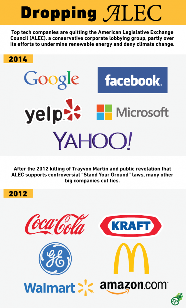 Tech giants quitting the American Legislative Exchange Council (ALEC)  (Credit: Andrew Breiner)  Click to enlarge.