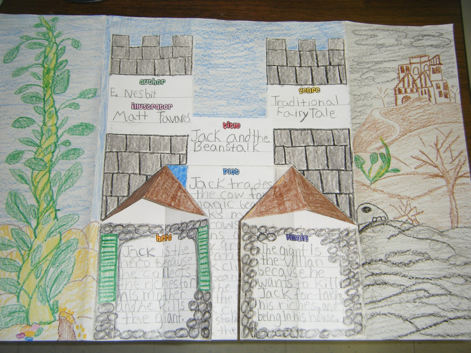 fairy tale book report project