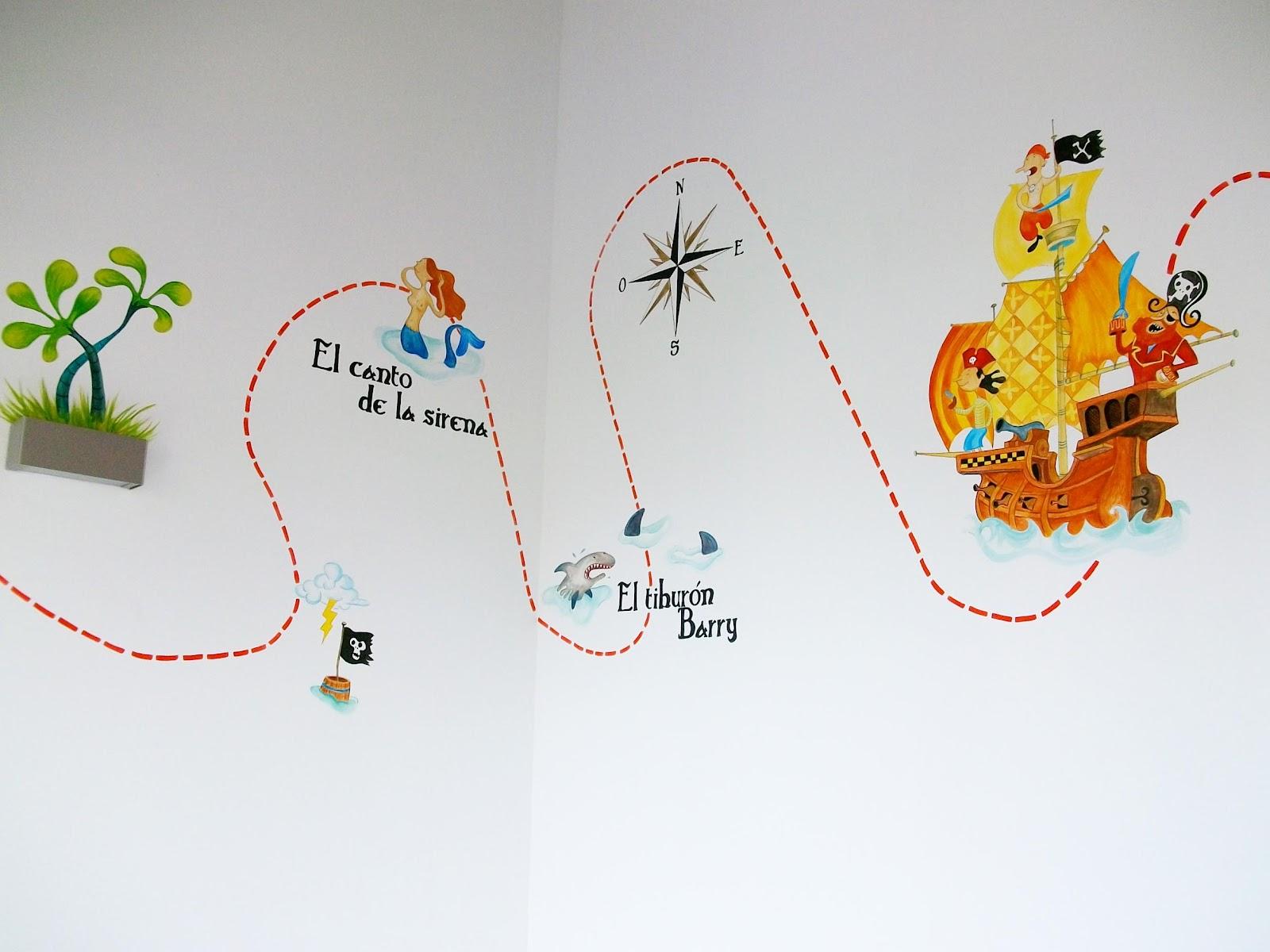 Pintura mural arte en pared y murales decorativos en for Definicion de pintura mural