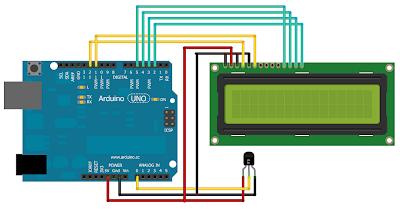 Arduinos analog-to-digital converter: how it works - APC