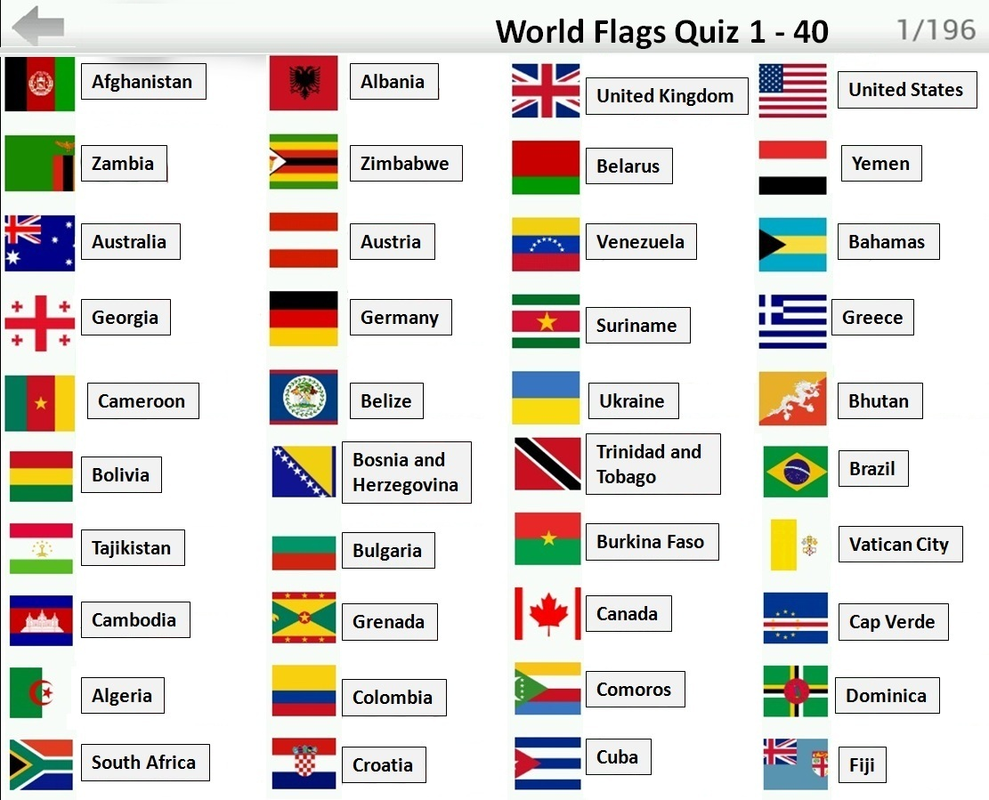 Languages For: German, Slovak, Polish, English, French, Czech, Spanish,  Italian, Portuguese. Have Fun With Flags Quiz!