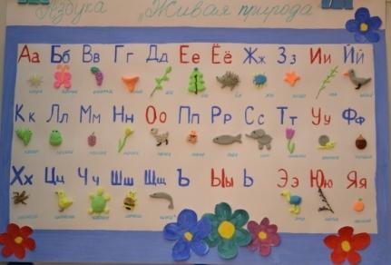 проект азбука своими руками 1 класс сделать