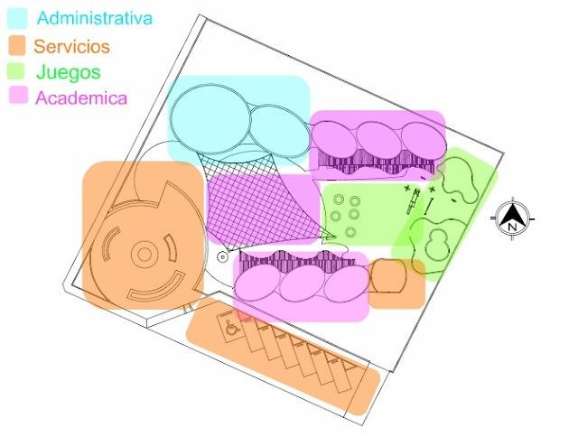 Architectuur Mis Proyectos Jard N De Ni Os