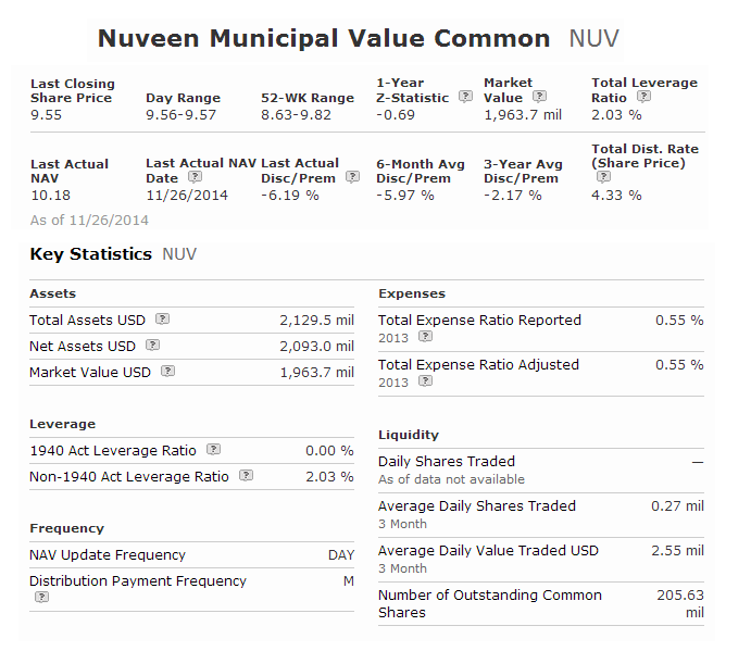 Nuveen Municipal Value Fund (NUV)