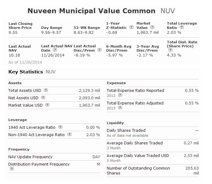 Nuveen Municipal Value Fund (NUV)