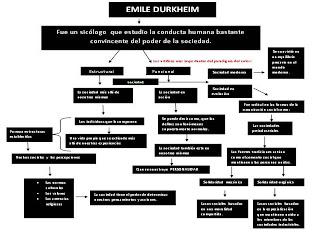 Mapa conceptual de opinion publica
