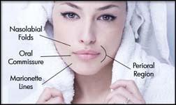Facial Rejuvenation System