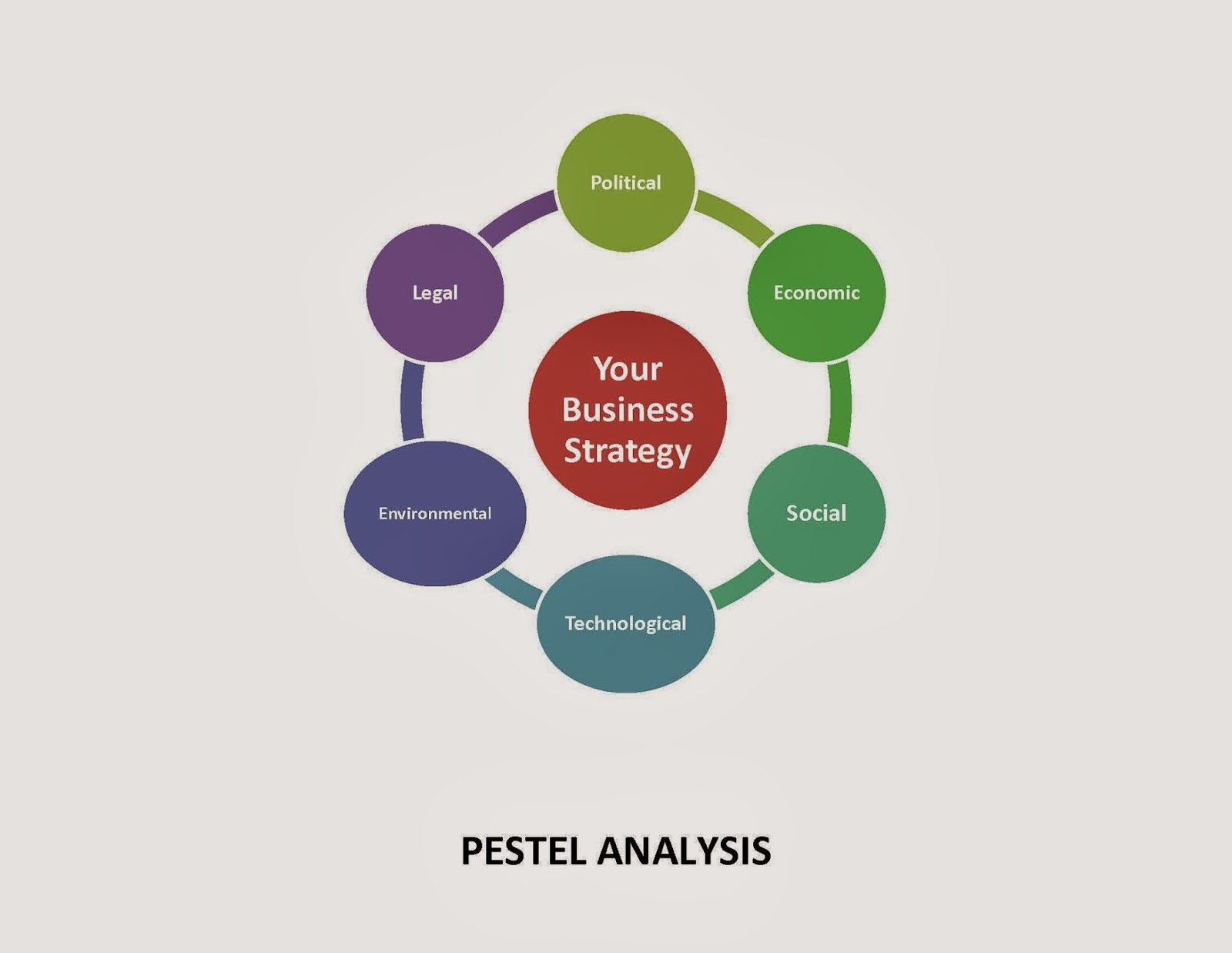 news corporation pestel analysis Target corporation swot analysis by kasi • company news – company news pestel analysis swot analysis recent posts.