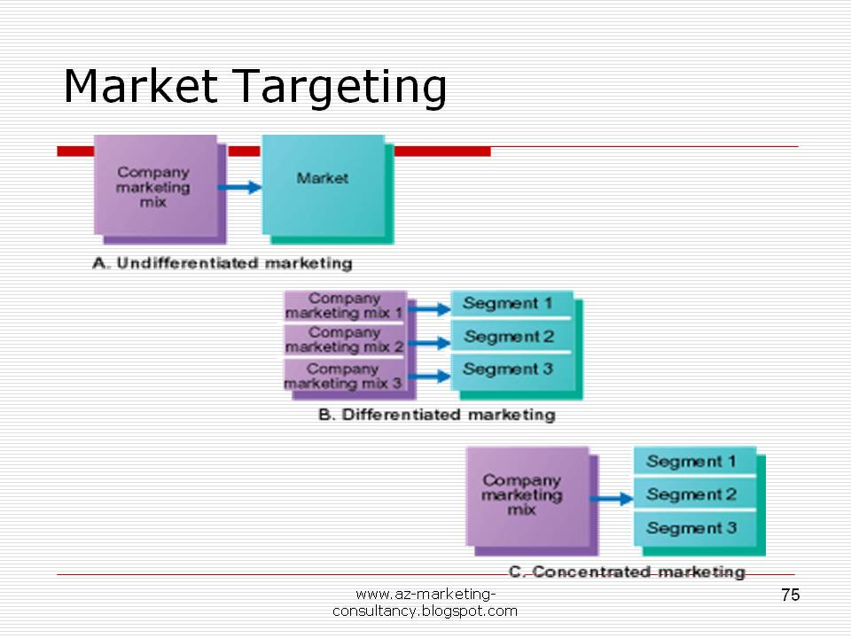 marketing segmentation targeting and positioning for marriott hotel 4 select target segments market positioning 5 develop positioning for target segments 6 develop a marketing mix for each segment marketing for (no segmentation, i e a commodity) segment marketing different products to one or more segments (some segmentation, ie marriott.