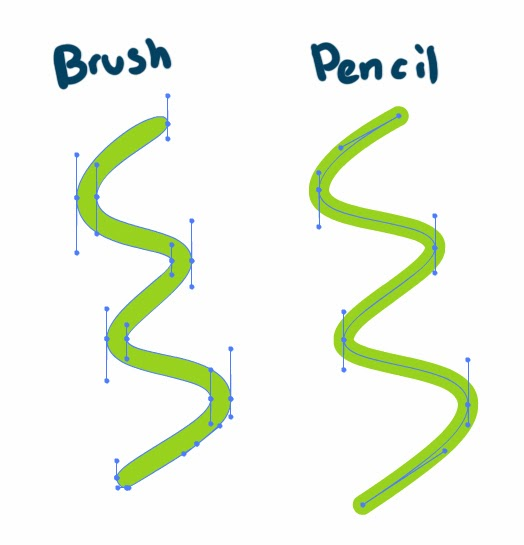 Drawing Smooth Lines In Flash : Adobe for animators flash drawing the pencil tool
