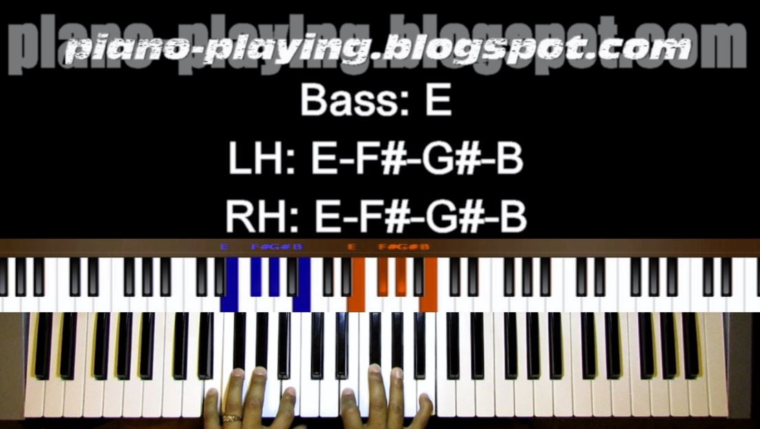 Piano Playing Piano Tutorial For Oh Holy Night In The Key Of A