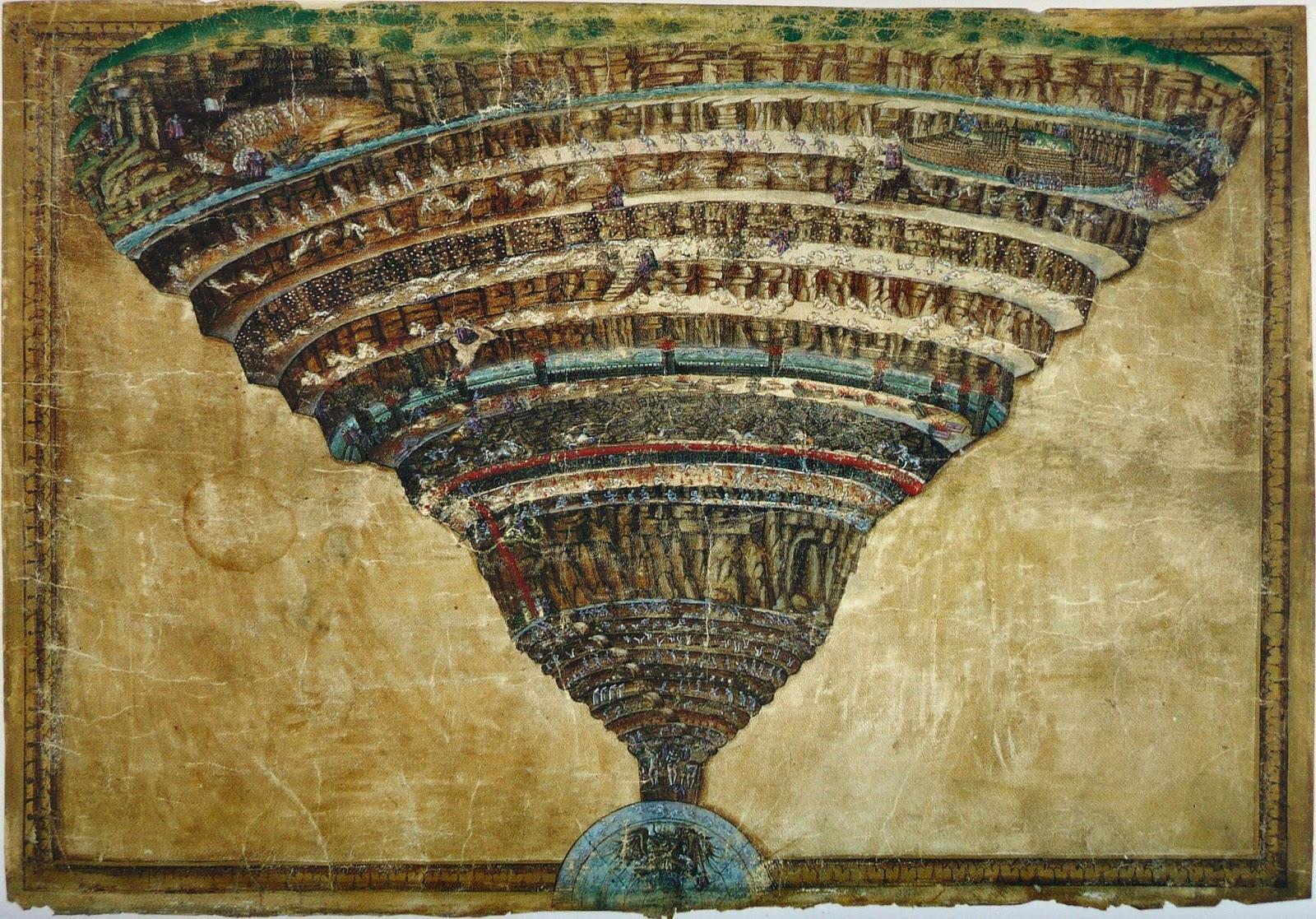Resultado de imagen para dante's inferno botticelli dan brown