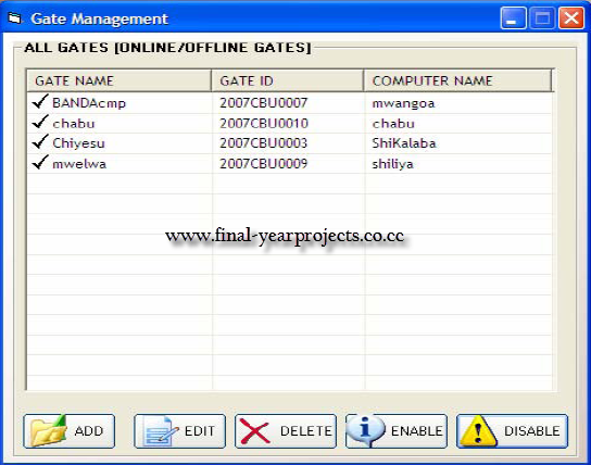 automated gate pass system essay Student's id card is a gate pass with a network-based system that will monitor the time in and out of the student inside the campus and directly send information to their parents/guardian this system is about security and information that is stored in a database needed for future references.