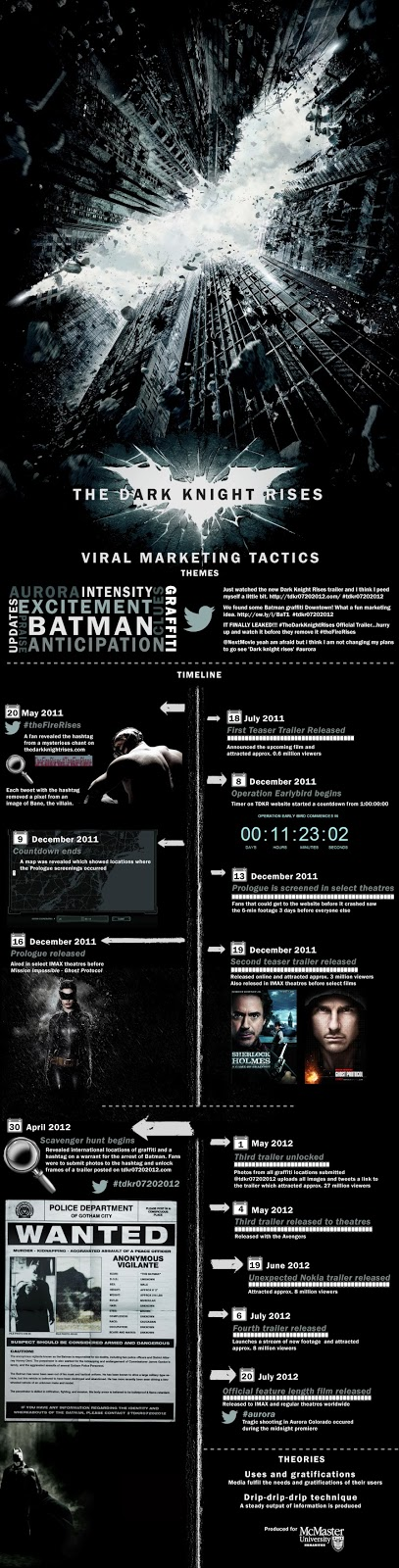 the dark knight rises,twitter