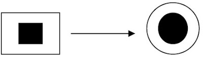 bagan, hubungan antara acuan dan makna majas sinekdoke pars pro toto