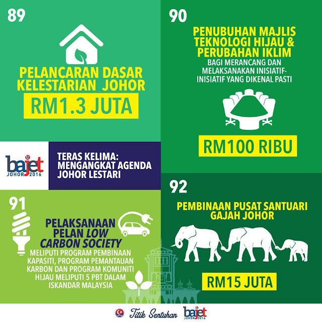 Dasar Kelestarian Johor