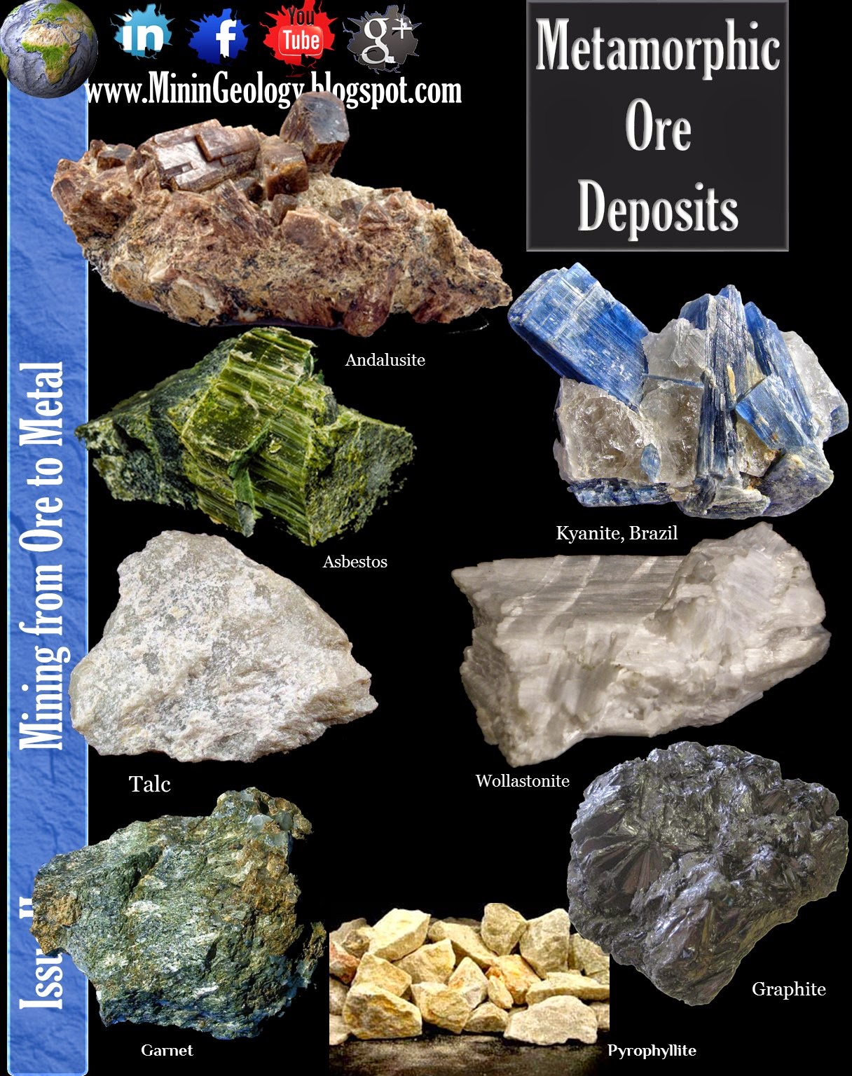 Metamorphic Ore Deposits