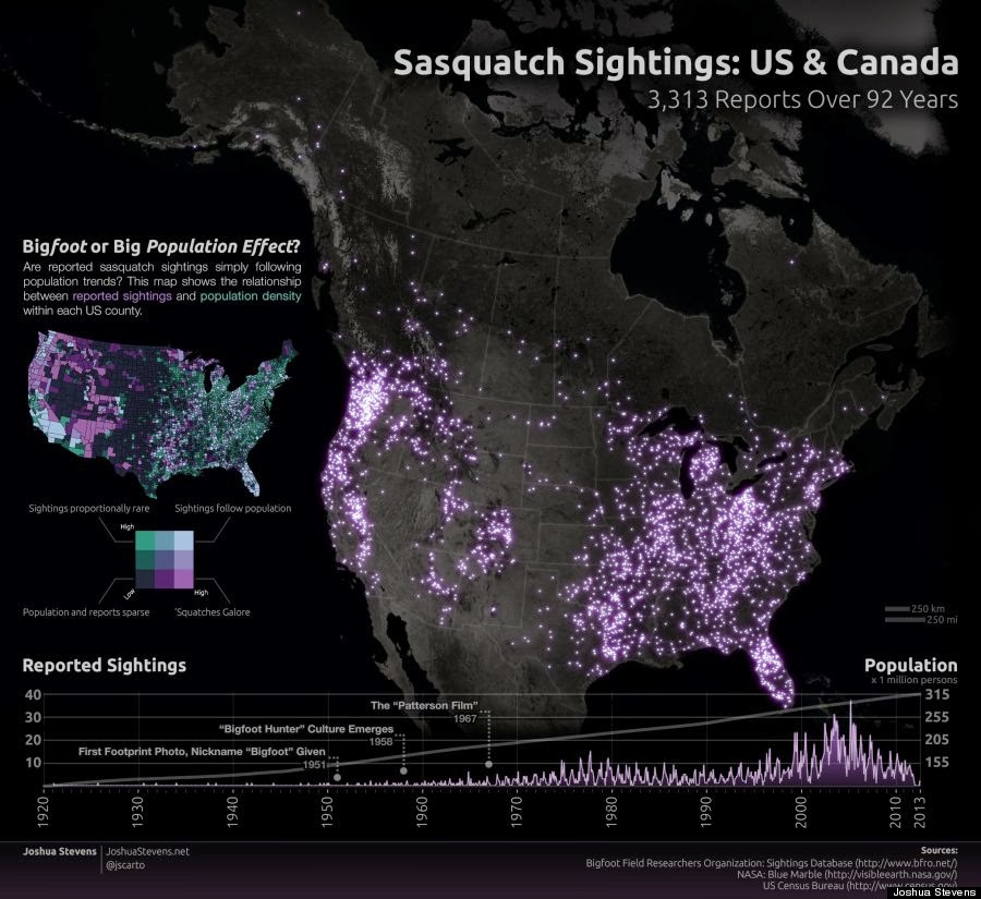 Sightings Since The 1970s Could Have Had More To Do With The Release Of Bigfoot B Movies At The Time But He Says The Distinct Regions Where Sightings Occur
