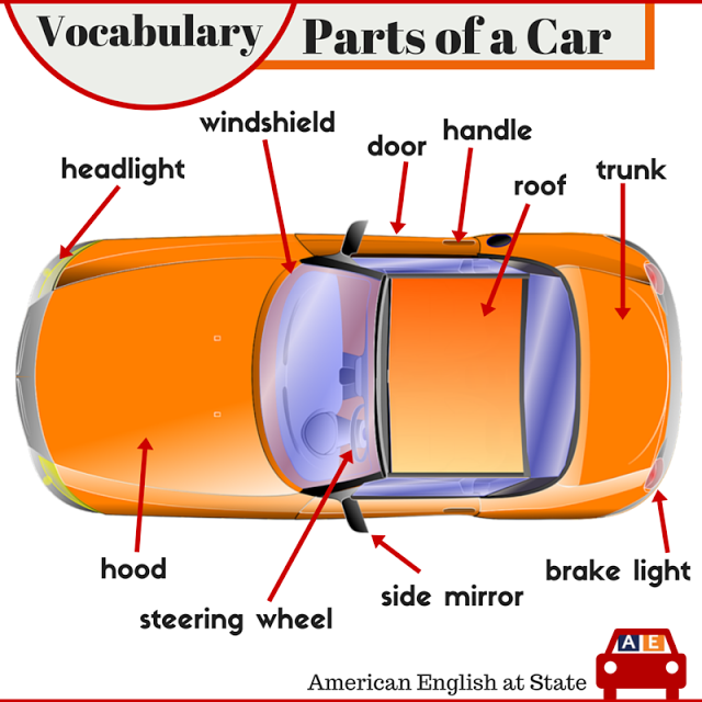 Click on: CARS: PARTS & TYPES