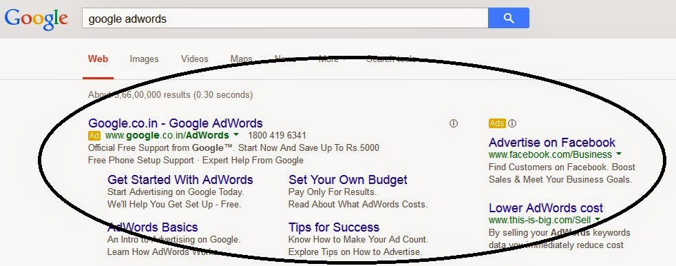what is google adwords and how does it work