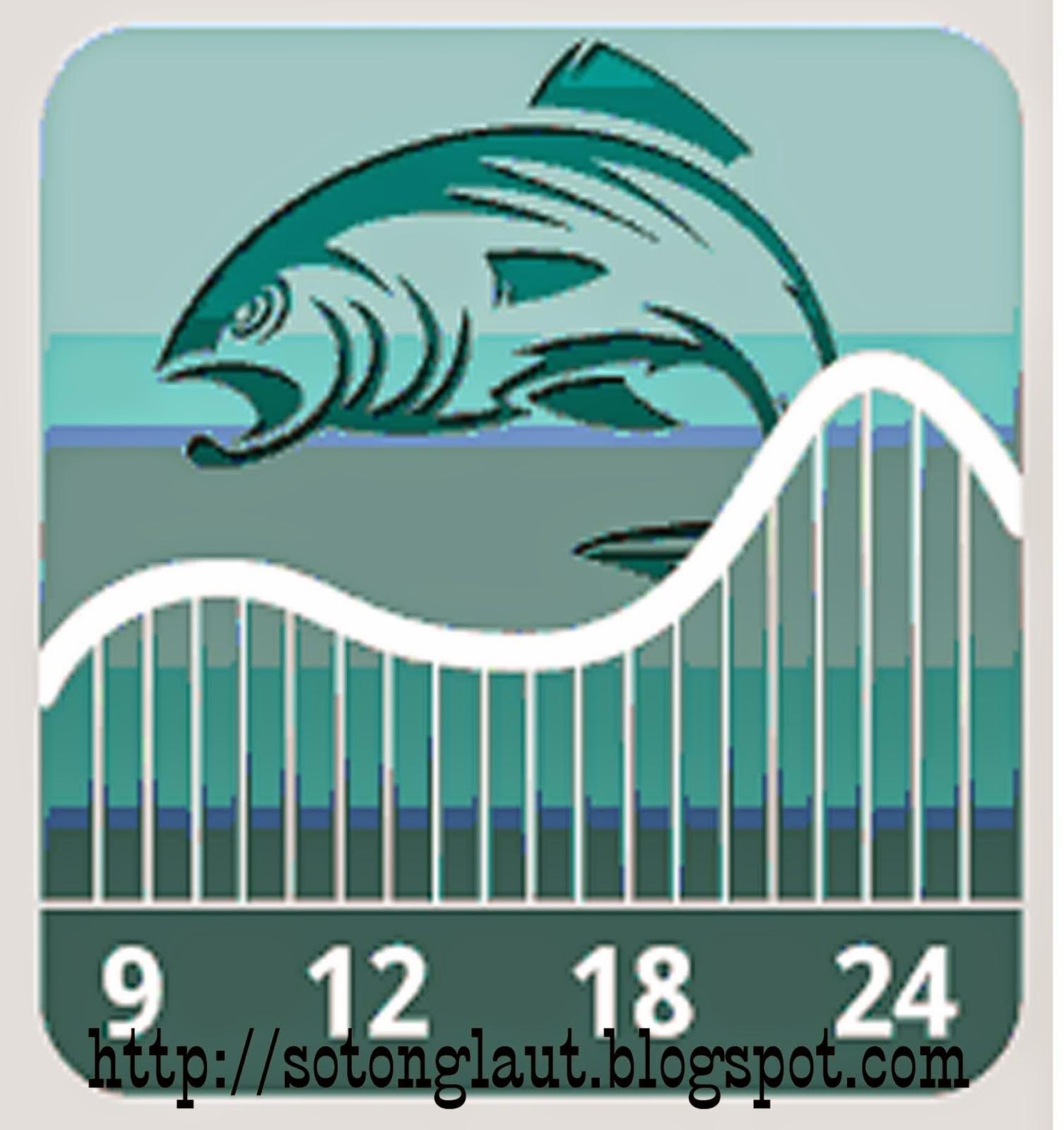 Apps Rujukan Abe Din MULAI 20 MEI 2014