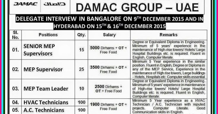 DAMAC Group UAE Jop Recruitment - Gulf Jobs for Malayalees