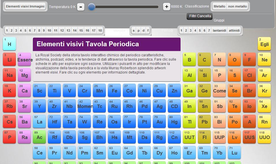 La lim e i nativi digitali la tavola periodica degli elementi - Tavola grafica per pc ...