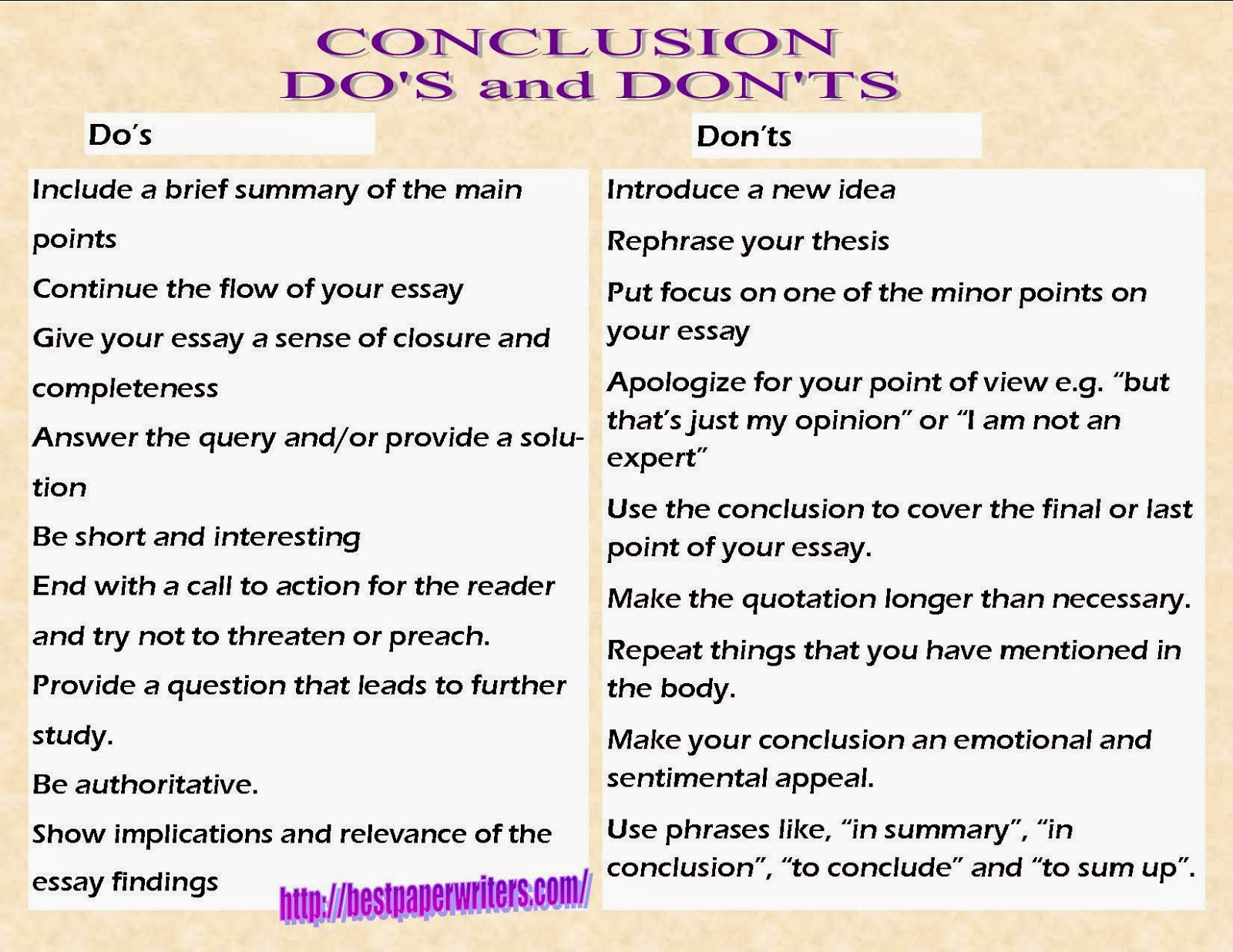 writing conclusion for essay Strategies for writing a conclusion conclusions are often the most difficult part of an essay to write, and many writers feel that they have nothing left to say after having written the.
