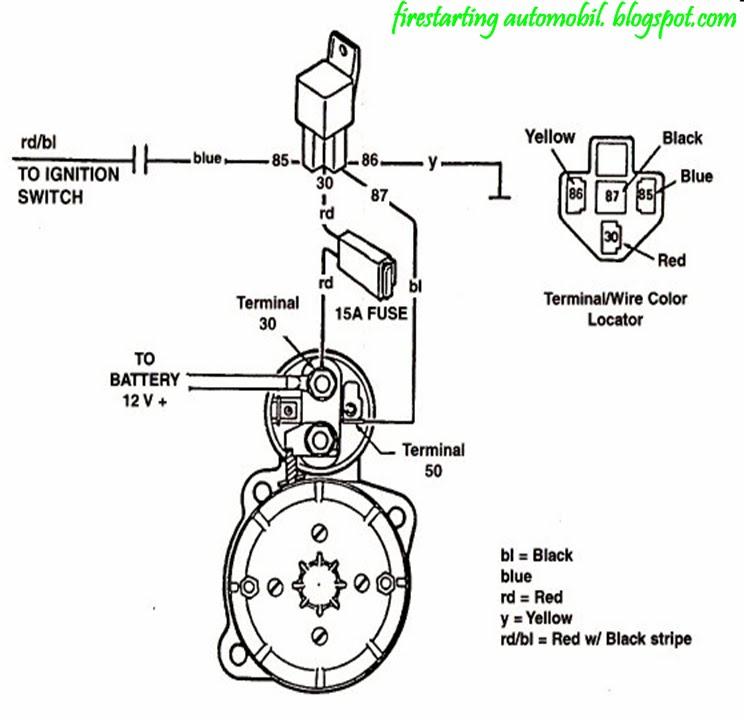 wiring relay kereta example electrical wiring diagram u2022 rh cranejapan co