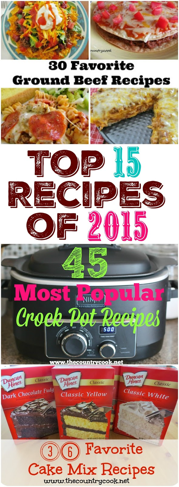 Top *15* Recipes of 2015