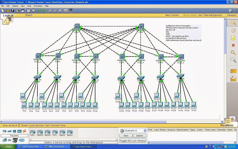Готовые модели сетей в программе cisco packet tracer